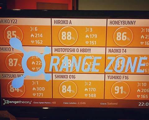 オレンジセオリーフィットネスで参加者全員がオレンジゾーンになったときのハートレートモニター