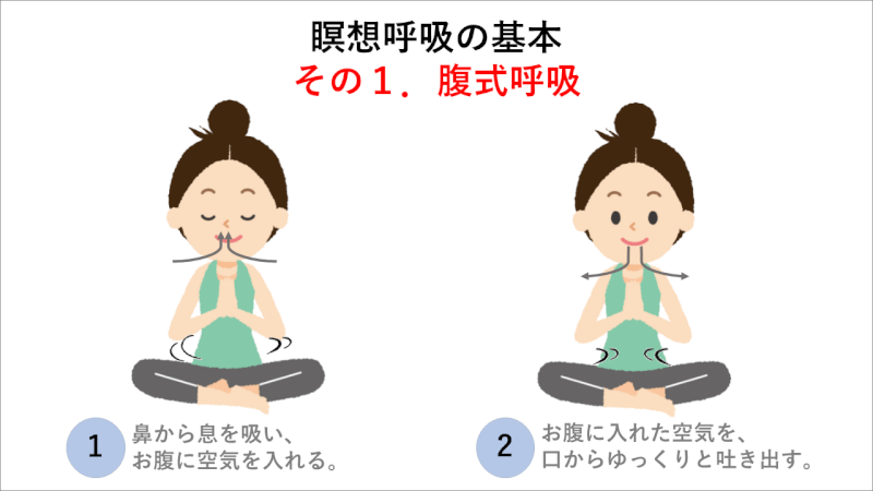 瞑想呼吸の基本その1.腹式呼吸