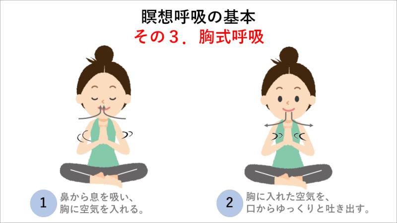 瞑想呼吸の基本その3.胸式呼吸