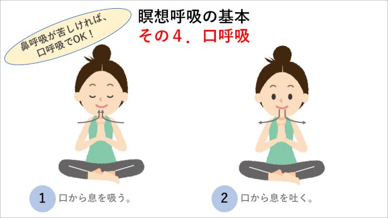 瞑想呼吸の基本その4.鼻呼吸と口呼吸
