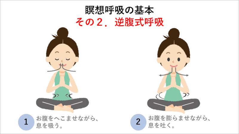 瞑想呼吸の基本その2.逆腹式呼吸