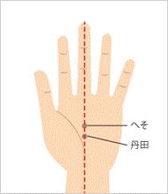 指指ヨガでイライラ・不眠・倦怠感を改善