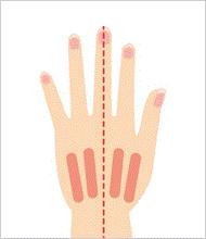 指ヨガで腰痛改善