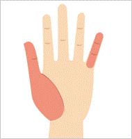 指ヨガでむくみ・冷え性を改善