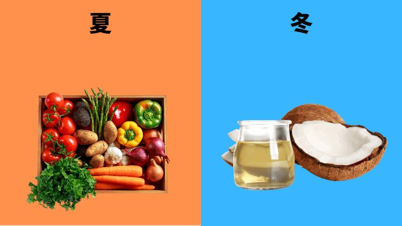 夏と冬で適切な自然食を選ぶ